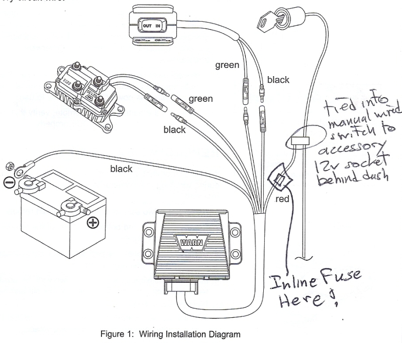 WinchWiringDiagram2 kawasaki teryx utv winch installation warn high mount winch wiring diagram at bakdesigns.co